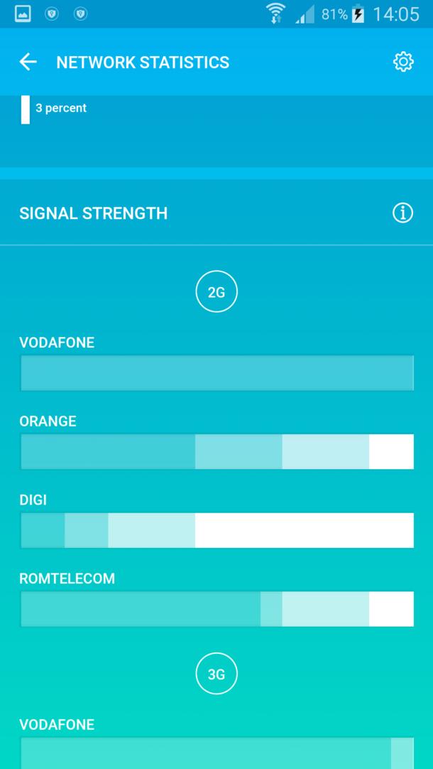 TWRP App | P3 digital services